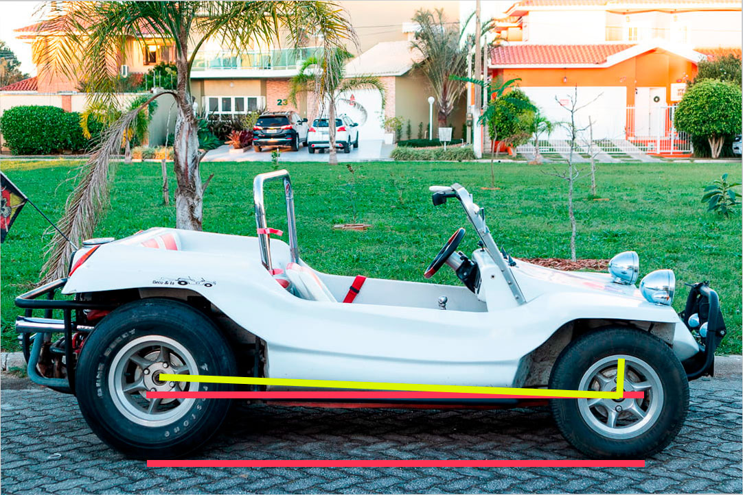 Para que serve? 10 coisinhas importantes nos buggies
